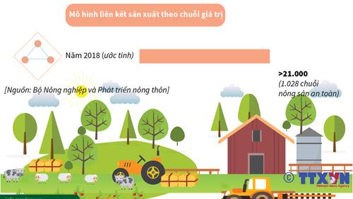 Thu nhập của nông dân tăng ba lần sau 8 năm thực hiện nông thôn mới